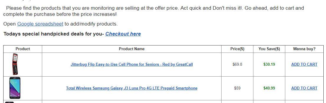 Amazon price alert in Email